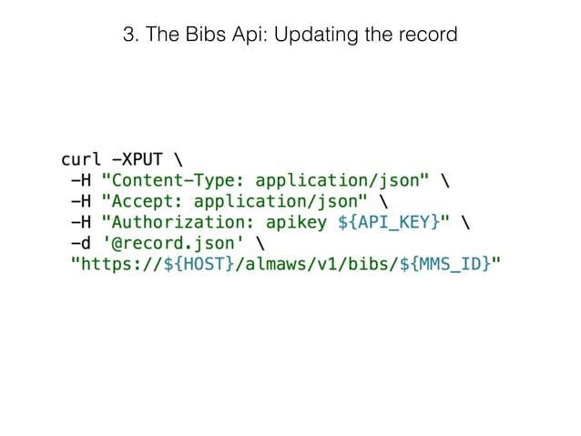 Meet: The error Solution: Use XML rather than JSON until Ex Libris fixes this..
