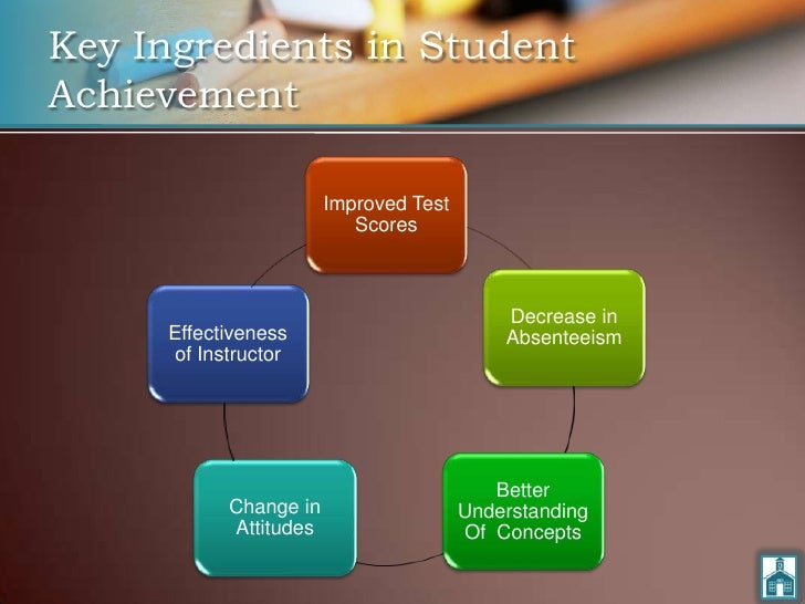 Key Ingredients in Student Achievement                         Improved Test                           Scores             ...