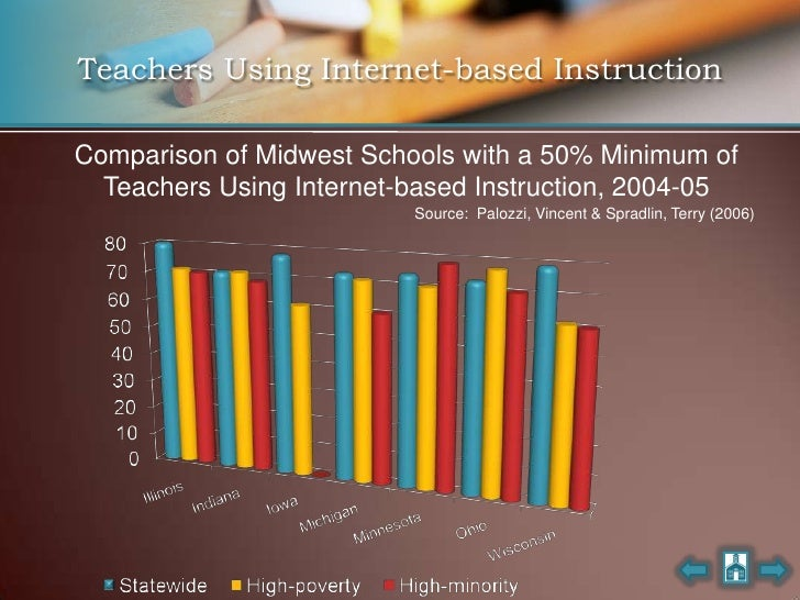 Teachers Using Internet-based Instruction  Comparison of Midwest Schools with a 50% Minimum of   Teachers Using Internet-b...