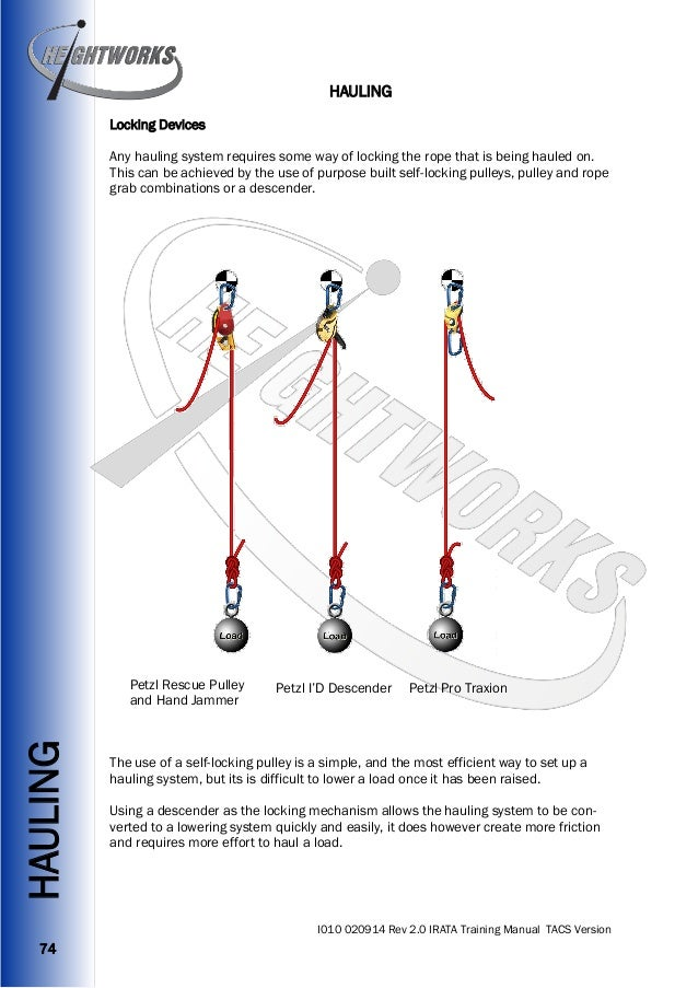 heightworks irata training manual version 2 rope access training ma rh slideshare net 5 to 1 Pulley System with Ropes 3 1 Mechanical Advantage System