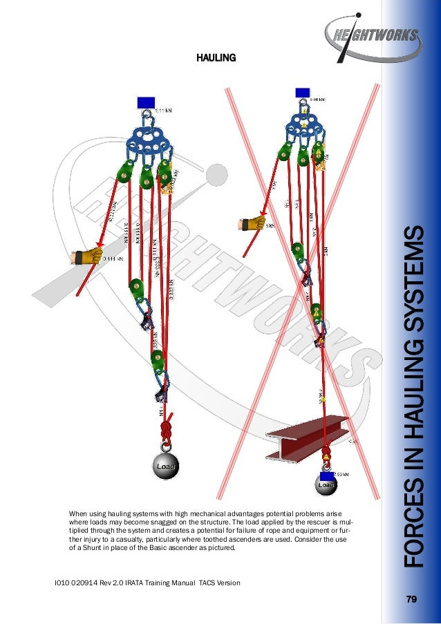 Heightworks IRATA Training Manual Version 2 - Rope Access ... on