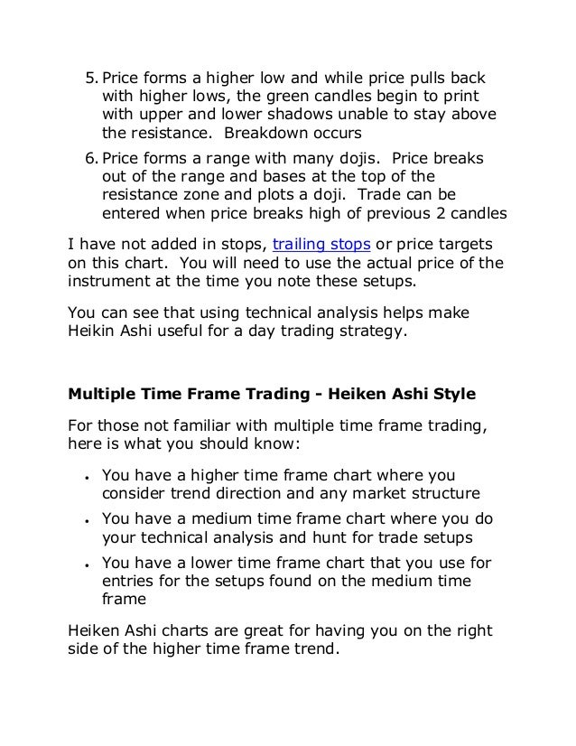 How to Easily Use Heiken Ashi Candles in a Trading Strategy