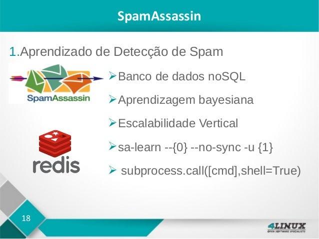 Use amavisd-new For Spam- And Virus-Scanning - Howtoforge