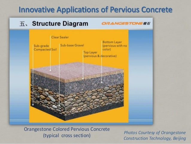 Innovative Applications Of Pervious Concrete