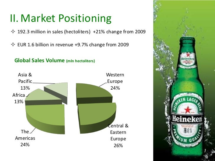 heineken positioning Mccp played a crucial role in developing a compelling brand positioning and brand idea for orchard thieves in ireland their expertise in brand strategy coupled with their ability to work collaboratively with communications agencies resulted in a brand idea that not only inspired the consumer, delivering real business.