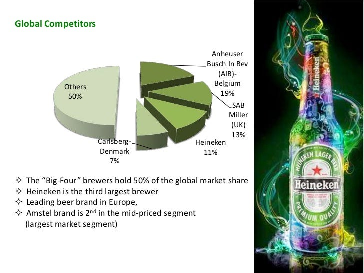 Heineken   Heineken City Symphony  Case study by Zaraguza Digital Scribd