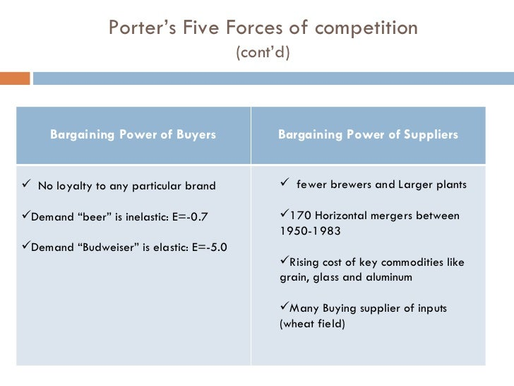 porters five forces heineken Michael porter has identified five forces that are widely used to assess the  structure of any industry porter's five forces are the: • bargaining power of  suppliers.