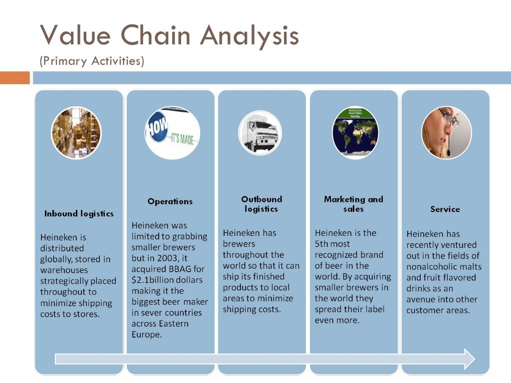adoption of value analysis in manufacturing The aim of this article is to link target costing to value analysis, value cost value – is the cost of manufacturing and a value analysis team who may adopt.