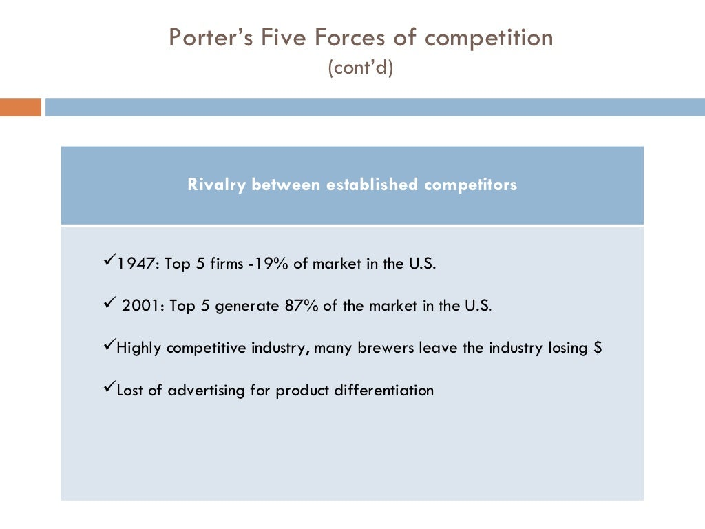 porters five forces on opticians The intensity of porter's five competitive forces: threat of entrants, bargaining power of buyers, bargaining power of suppliers, threat of substitution and rivalry among existing.