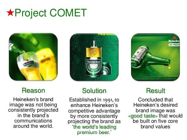 Heineken - Global Marketing
