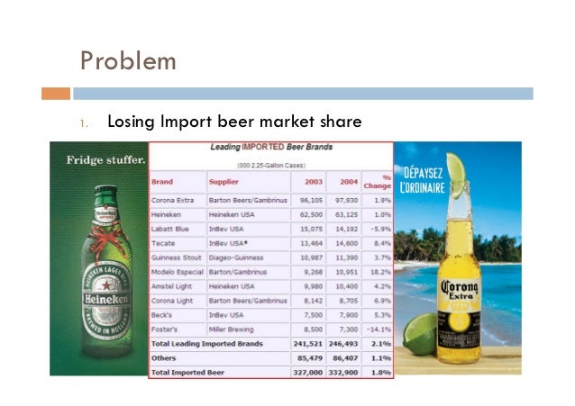 Case study: Heineken – The Candidate | Simon'Square