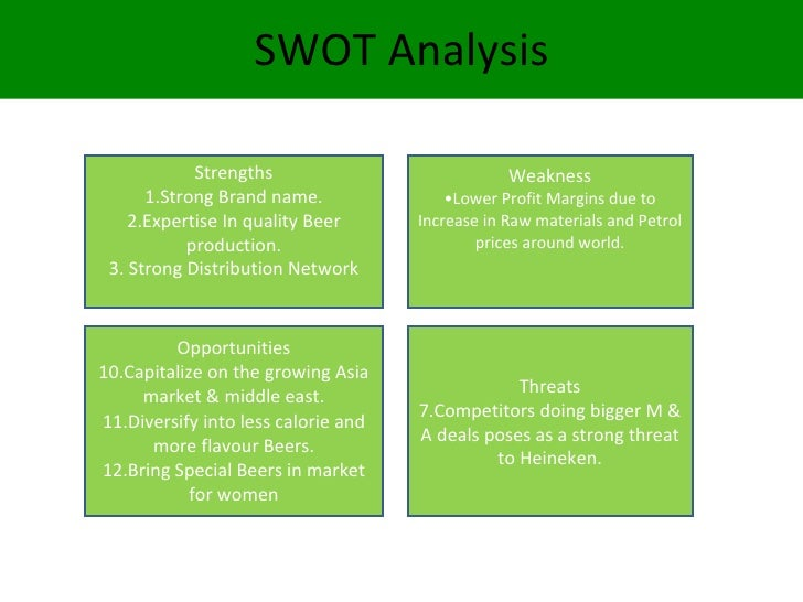 heineken n v global branding and advertising swot analysis