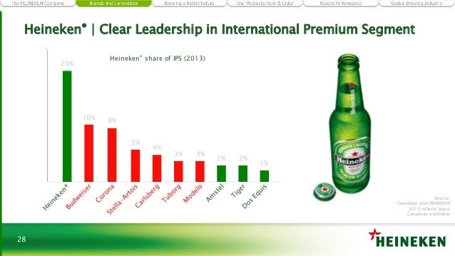 heineken beer financial performance of last 5 years Executive board report of the supervisory board financial statements  in  the last seven years, since we kicked off brewing a better world, our co2  emissions have decreased 5%, despite our business volume growing by 52%  but this.