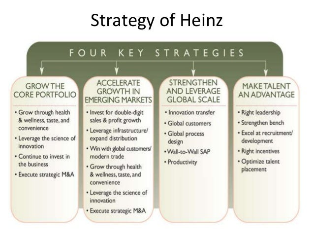heinz swot analysis Heinz college's msppm-dc program is the highest-ranked public policy  and  compiled data for an agency report to congress facilitated swot analyses,.