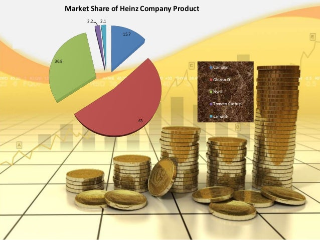 market and company overview of heinz Company search industry analysis  food manufacturing industry overview  frito-lay, general mills, kellogg, kraft heinz, mondelez international,.