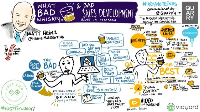 What bad whiskey and bad sales development have in common (infographic)