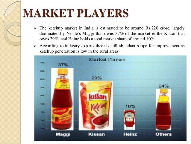 Kissan Tomato Ketchup A Brief Research On He...
