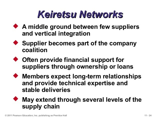 whether a keiretsu network a virtual company a vertical integration