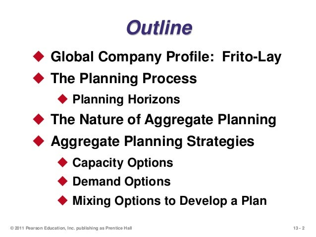 Frito lay 10 decisions of operations management