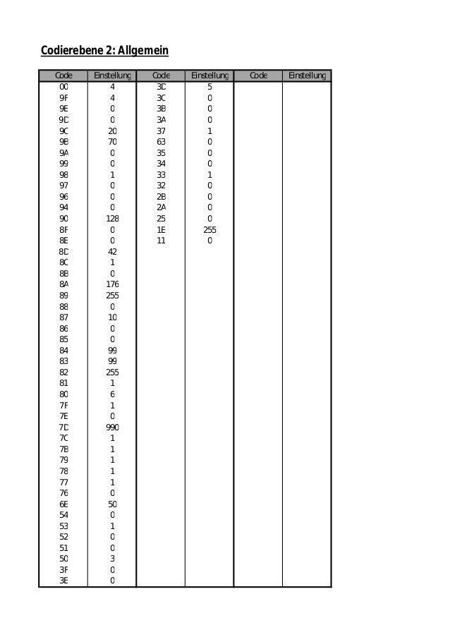 Codierebene 2: Allgemein Code Einstellung Code Einstellung Code Einstellung 00 4 3D 5 9F 4 3C 0 9E 0 3B 0 9D 0 3A 0 9C 20 ...