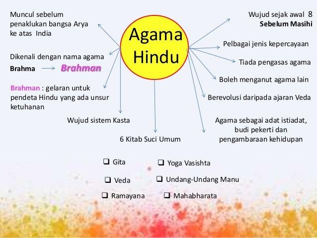 2015 Bab 6 Hubungan Etnik Kepelbagaian Agama Di Malaysia