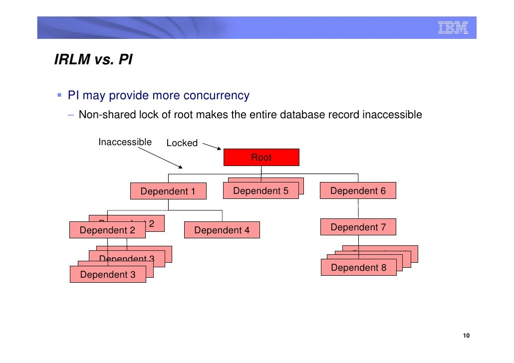 IRLM vs. PI   PI may provide more concurrency   – Non-shared lock of root makes the entire database record inaccessible   ...