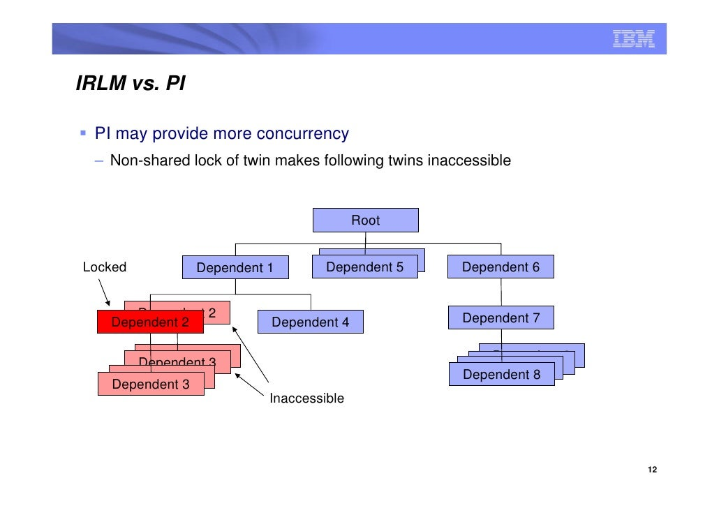 IRLM vs. PI   PI may provide more concurrency   – Non-shared lock of twin makes following twins inaccessible              ...