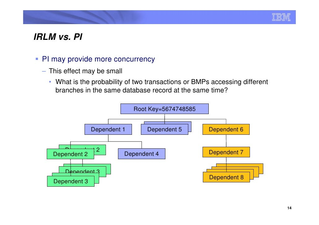 IRLM vs. PI   PI may provide more concurrency   – This effect may be small     • What is the probability of two transactio...