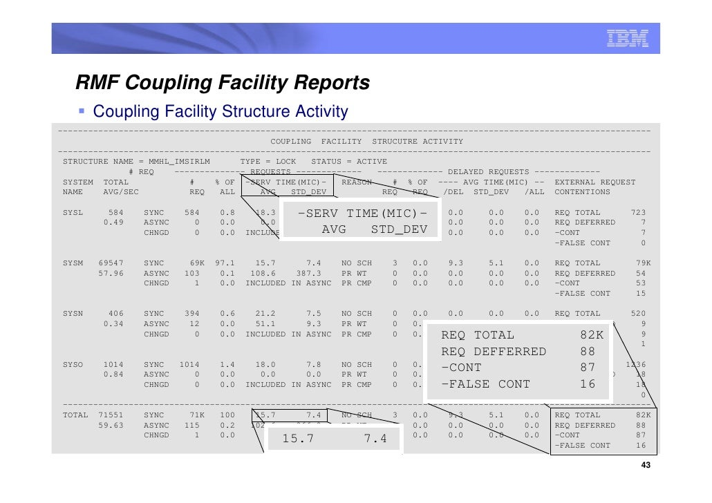 RMF Coupling Facility Reports         Coupling Facility Structure Activity -----------------------------------------------...