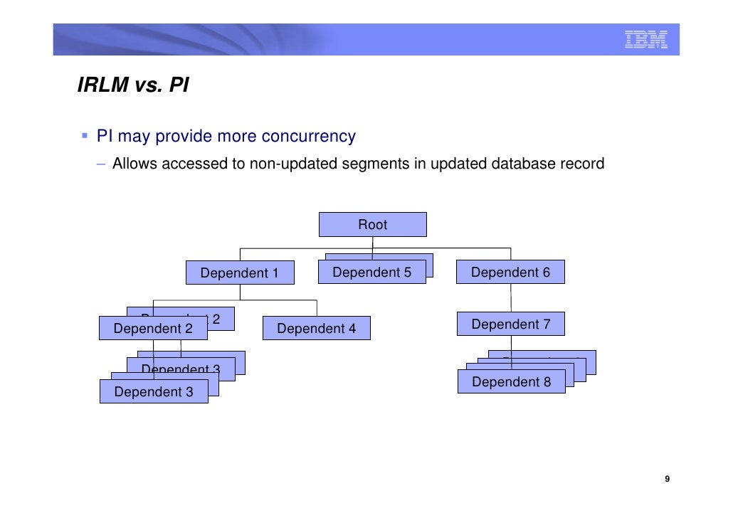 IRLM vs. PI   PI may provide more concurrency   – Allows accessed to non-updated segments in updated database record      ...