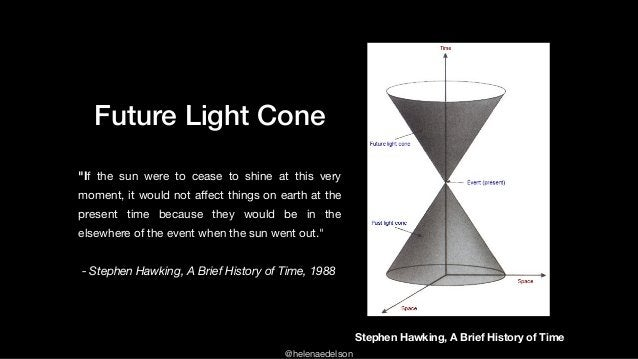 """@helenaedelson Future Light Cone """"If the sun were to cease to shine at this very moment, it would not affect things on eart..."""