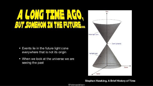 @helenaedelson Stephen Hawking, A Brief History of Time • Events lie in the future light cone everywhere that is not its o...