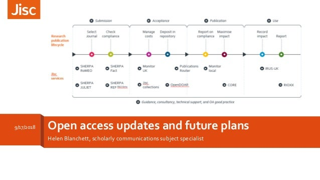 Open access updates and future plans Helen Blanchett, scholarly communications subject specialist 9/17/2018