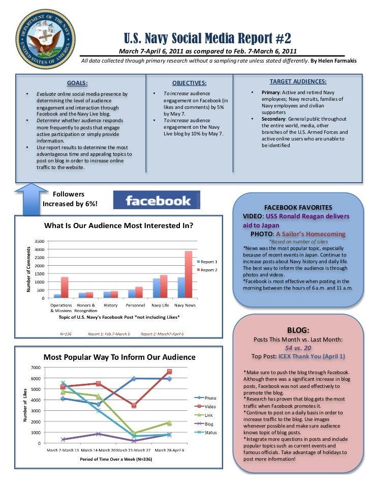 US Navy Social Media Analytics Report