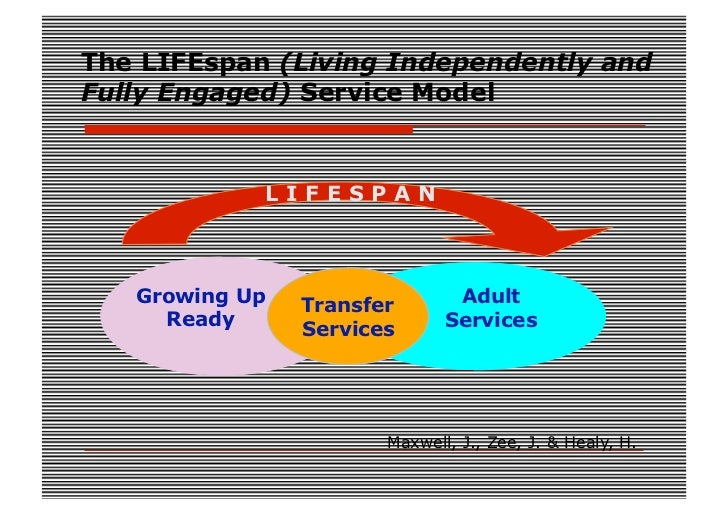 The LIFEspan (Living Independently andFully Engaged) Service Model            LIFESPAN   Growing Up   Transfer       Adult...