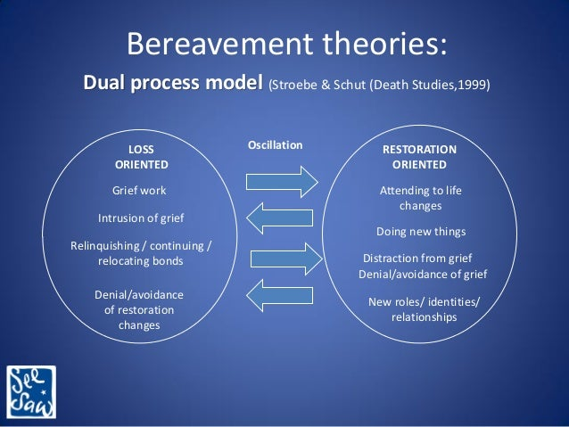 theories of grief and bereavement