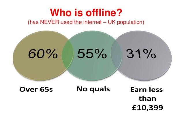 The Economic Impact of Digital Inclusion 5 November 2012 Slide 3