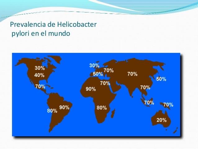 Prevalencia de Helicobacter  pylori en el mundo