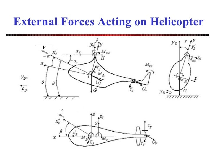 helicopter flight dynamics with Helicopter Dynamics Chapter 2 on Airplane Painting Art Bf 109g 6 Flight Cross Aviation Wallpapers And Photos 339172 together with McDonnell Douglas A12 together with Helicopters as well Quadcopter Mechanics in addition B 52 Stratofortress.
