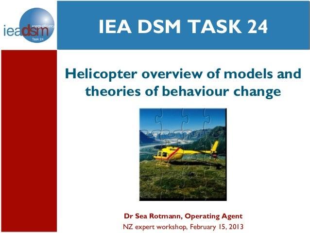 social media XXIV                    and    IEA DSM Task 24     Subtasks of TASK        Task XXIVHelicopter overview of mo...