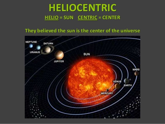 the impact of the heliocentric theory The heliocentric theory: copernicus, galileo, kepler, newton by tom irvine, february 17, 2006 introduction the conclusion that the earth circles the sun, was reached and publicized by copernicus, galileo, kepler, newton, and halley.
