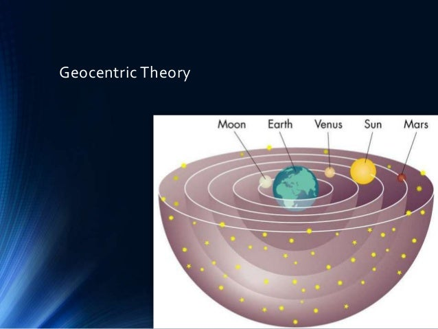 Heliocentric And Geocentric Systems