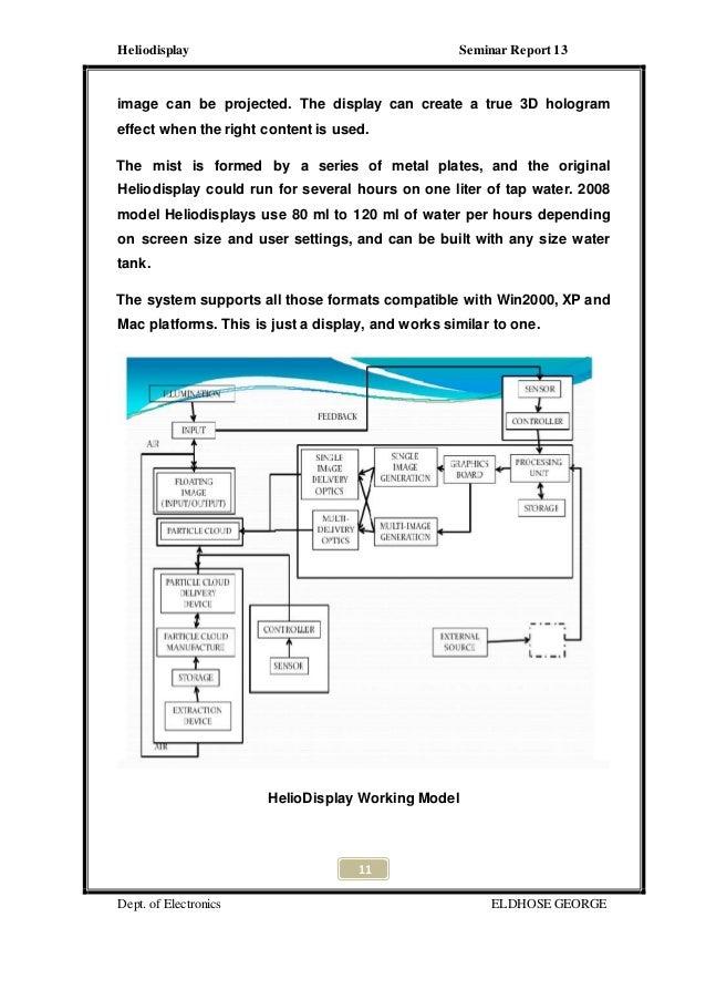 Heliodisplay seminar report