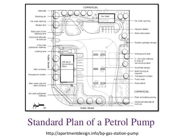 vehicle diagram of fuel pump station