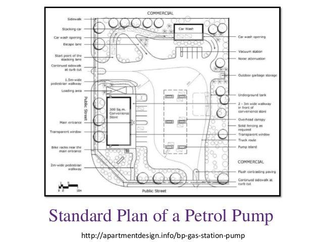 petrol pump standards and case study rh slideshare net Petrol Station Clip Art Petrol Station Design Standards