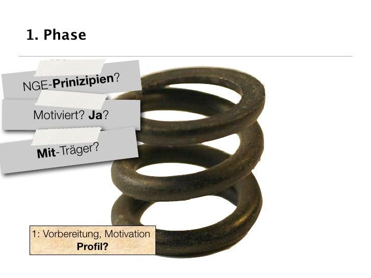 1. Phase                 ? NGE-Prinizipien   Motiviert? Ja?     M it-Träger?      1: Vorbereitung, Motivation            P...