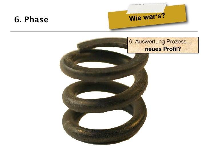 6. Phase   Wie war's?              6: Auswertung Prozess…                  neues Profil?