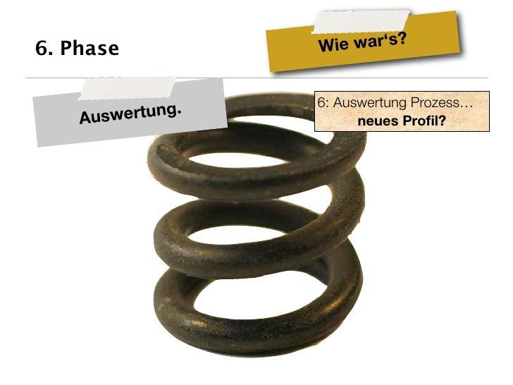 6. Phase           Wie war's?                      6: Auswertung Prozess…               g.     Auswertun            neues ...