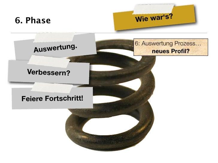 6. Phase               Wie war's?                          6: Auswertung Prozess…               g.     Auswertun          ...