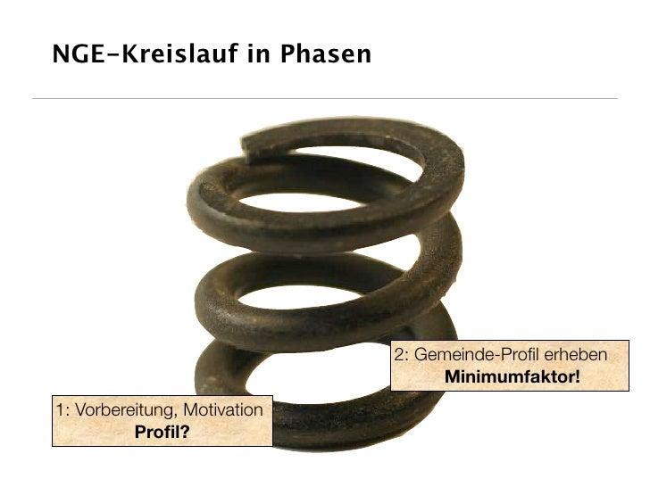 NGE-Kreislauf in Phasen                                   2: Gemeinde-Profil erheben                                    Min...